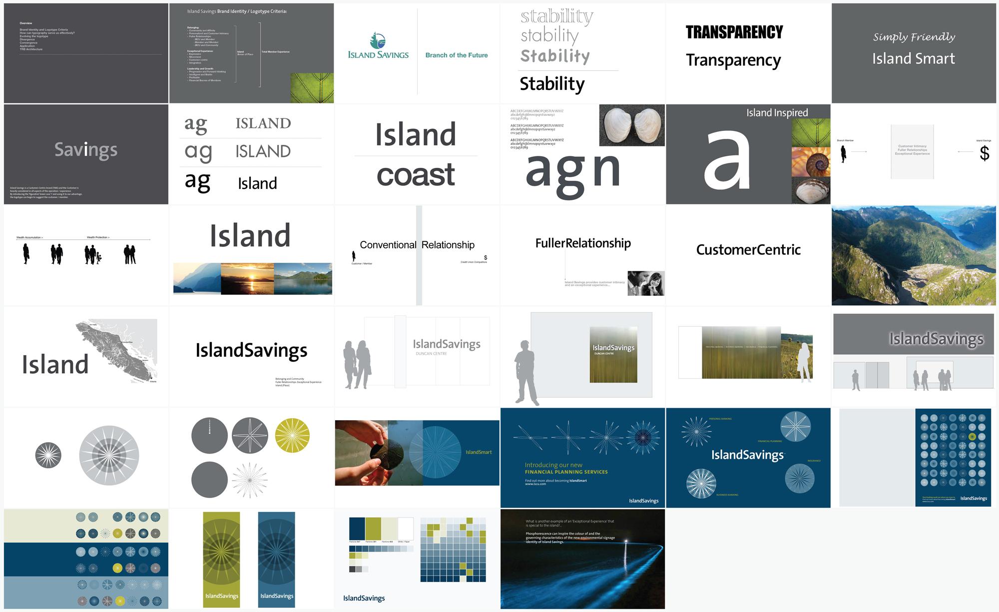 iscu_presentation_grid
