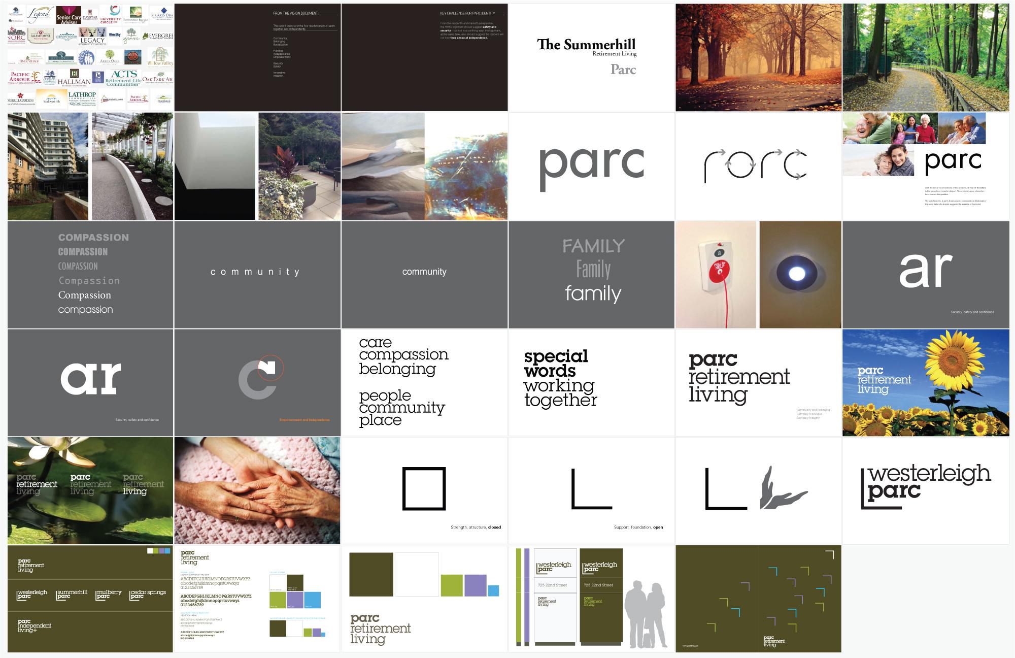 parc_process_grid